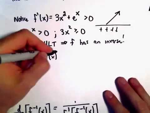 Derivative of an Inverse Function , Ex 1
