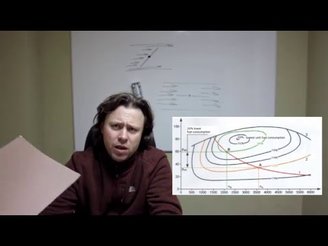 Как нажимать педали: ДВС цикла Отто. ч1