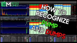 getlinkyoutube.com-How to Recognize Pump and Dumps Premarket and How to Play Them - $ACCS Example 6/20/13