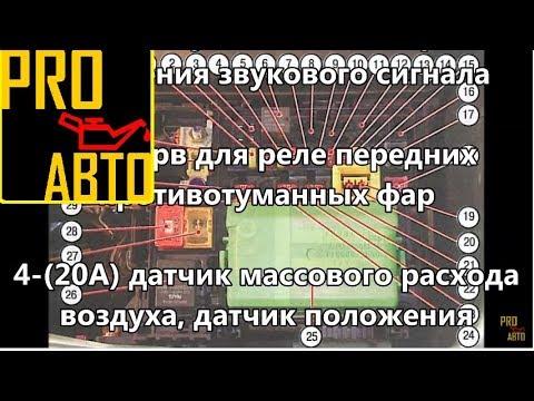 МИЦУБИСИ ЛАНСЕР 9, БЛОК ПРЕДОХРАНИТЕЛЕЙ МОТОРНОГО ОТСЕКА