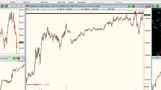 getlinkyoutube.com-Proper Entry and Stop Placement in Short Term Forex Trading - Sam Seiden