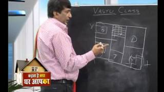 getlinkyoutube.com-vastu class episode no f - 5 water in nw = weaksocioability,isolation.placing toil.,water in center