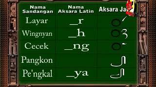 Tanda Baca Huruf Aksara Jawa