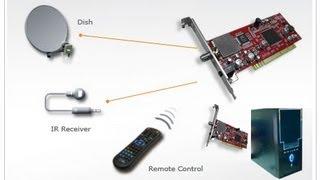 كيفية بث القنوات بكارت الدش الستالايت فى الشبكة الداخلية بالميكروتيك