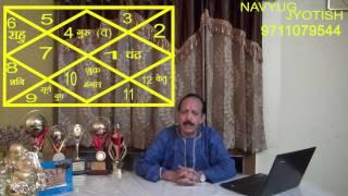getlinkyoutube.com-2015 : KARKA RASHI (CANCER) ACCORDING TO MOON SIGN