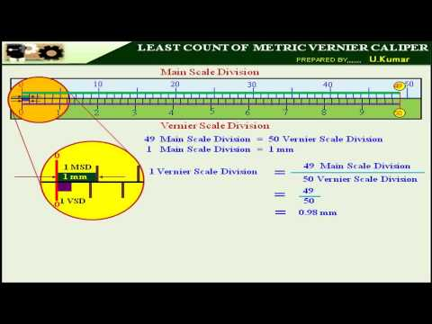 LEAST COUNT  OF METRIC VERNIER CALIPER ( ENGLISH )