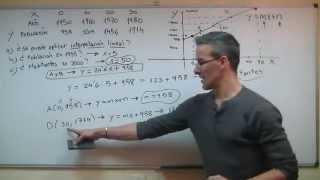 Imagen en miniatura para Interpolacion y extrapolacion lineal