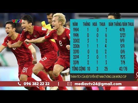 Cơ hội vào VCK WorldCup 2022 của đội tuyển Việt Nam