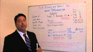 getlinkyoutube.com-Crude Oil Futures and Options Video