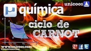 Imagen en miniatura para Rendimiento CICLO de CARNOT