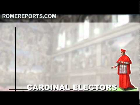 How many Cardinal Electors are there and where are they from?