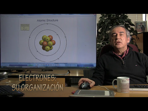 Los electrones (orbitales atómicos)
