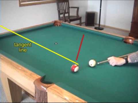 Pool and billiards draw/backspin/screw-back shot - Part 2: physics (NV B.97)