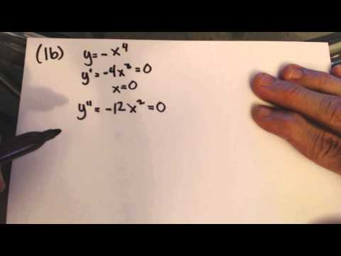 Nth Derivative Test Problem 1b