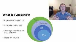 getlinkyoutube.com-Introduction to TypeScript