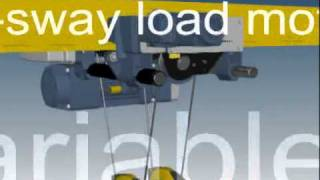 getlinkyoutube.com-Bridge Crane and Electric Wire Rope Hoist