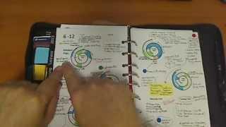getlinkyoutube.com-Using Visual Mapping for Your Filofax - The Visual Chronodex Planner