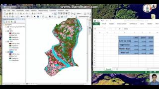 Change Detaction Calculation of Different time images through ArcGIS