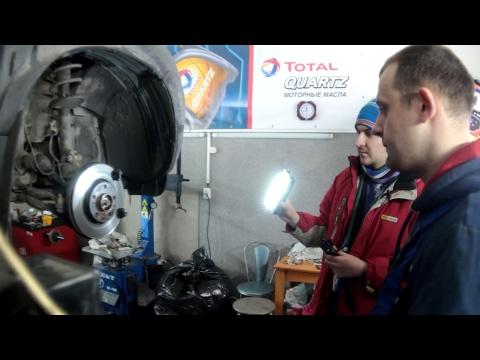 Тест-драйв очистителей тормозов Suprotec Супротек PRO SPRO 32 и SR-32