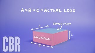 Behavioral Economics & Losses