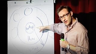 getlinkyoutube.com-How great leaders inspire action | Simon Sinek
