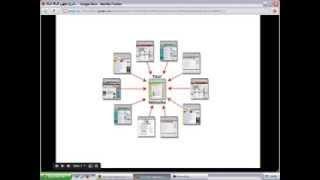 سلسلة نظام التدوين الذكي   تمهيد   مفهوم الباك لينك