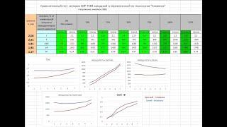 getlinkyoutube.com-http://evr-lab.pro Сравнительные испытания моторов, Славянка против классики. http://evr-lab.pro