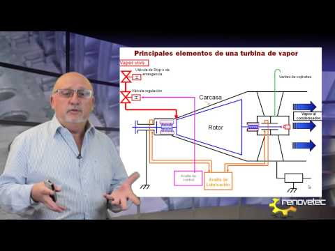 TURBINA DE VAPOR: DESCRIPCION DE ELEMENTOS INTERNOS