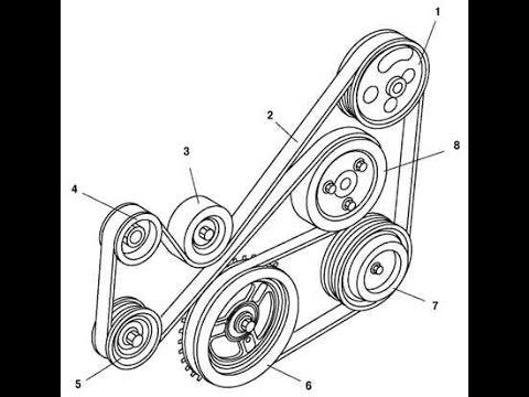 Как снять приводной ремень / Mazda CX-7 2.3
