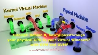 getlinkyoutube.com-Tutorial: Debian 8, howto passthrough your GPU GTX 780 to your virtual Windows7 with KVM and OVMF