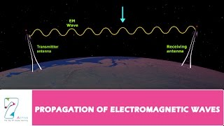 getlinkyoutube.com-PROPAGATION OF ELECTROMAGNETIC WAVES PART 01