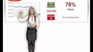 Multiyatirim.com