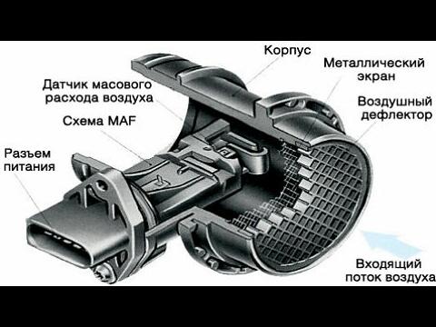 Замена датчика ДМРВ( датчик массового расхода воздуха)|ВАЗ 2115:2114;2113.