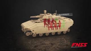 FNSS KAPLAN NGAFV Features and Variants