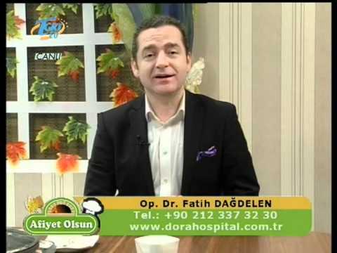 Op.Dr.Fatih Dağdelen - Göz Kapağı Estetiği ameliyatları bölüm 4