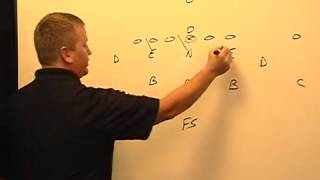 Adjusting Your 3-5-3 Defense to Various Offenses