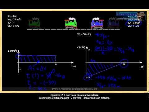 Ejercicio-3 de Fisica basica univ. - Cinematica unidimensional - metodo grafico con 2 moviles
