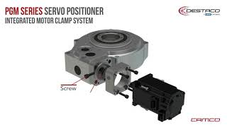 Click to view An Introduction to the PGM40 Series Servo Positioner