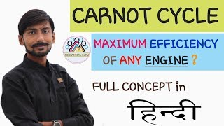 [HINDI] CARNOT CYCLE & CARNOT HEAT ENGINE ~ MAXIMUM EFFICIENCY OF ANY ENGINE ?? CONCEPTS WITH DETAIL
