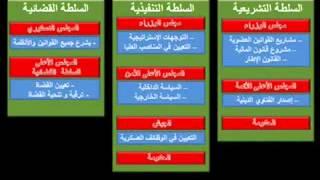 getlinkyoutube.com-شرح الدستور المغربي الجديد 2011