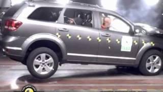getlinkyoutube.com-► 2012 Fiat Freemont CRASH TEST