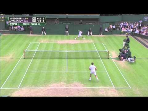 Tennis Singles Strategies - Roger Federer - The 'If, Then' Formula