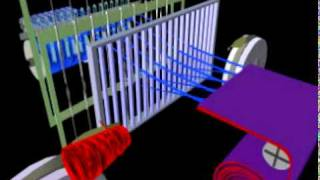 getlinkyoutube.com-Type of Weft Insertions in weaving loom