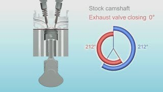 getlinkyoutube.com-Engine camshaft animation (500-7000 rpm at the end)