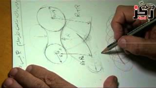 محاضرة 1 د ماجد نجيب رسم هندسى ، أسرة ركز