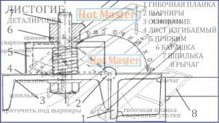 getlinkyoutube.com-Листогиб самодельный чертежи правильные / Sheet bending machine homemade comments