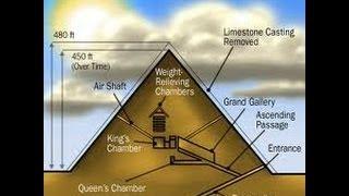 getlinkyoutube.com-المعالم الاثارية على  كيفية بناء الاهرامات الصوبرة TV