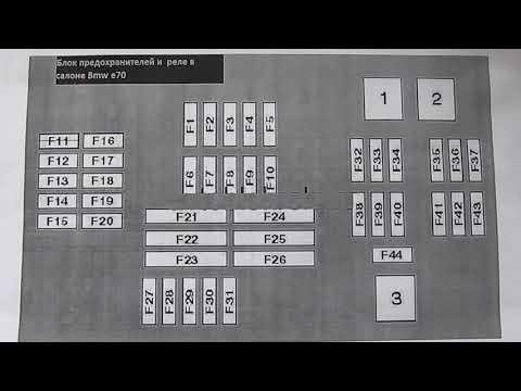 Предохранители BMW Х5 Е70 схема (блок в салоне) подробнее.