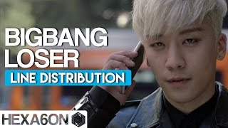 getlinkyoutube.com-BIGBANG - Loser Line Distribution (10 Year Anniversary Project) PART 09/10