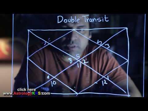 understanding double transit effect of 2017 in Astrology